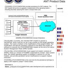 NSA Device – STUCCOMONTANA