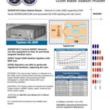 NSA Device – TYPHON HX
