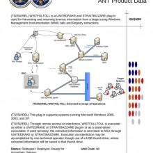 NSA Device – WISTFULTOLL